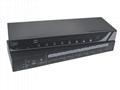 顥亞8進1出機架式USB+PS/2雙介面混接KVM切換器 2