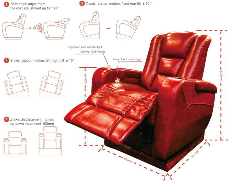 1ST GENERATION HOME THEATER MOTION CHAIR 1