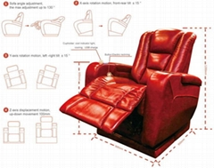 1ST GENERATION HOME THEATER MOTION CHAIR