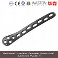 Proximal Lateral Femoral (Condylar) Locking Plate III