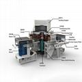 VSI artificial sand making machine