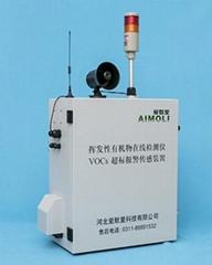 有機揮發物VOC氣體報警器AML-VOC02型