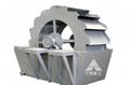 Impeller sand washing machine High-efficient Sand Washing Machine 1