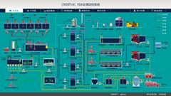 DCS及组态监控系统