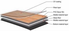 PVC flooring/luxury vinyl tile
