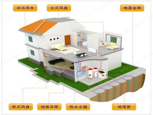 水源/地源熱泵冷熱水機組 4