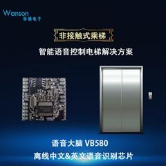 智能语音控制电梯解决方案