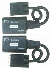 MVO-3UVA CKL-300VUP 视频光端机