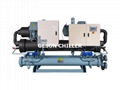 Water-cooled chillers 1