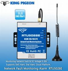SMS/GSM/GPRS/3G/4G/以太網 網絡故障監測終端