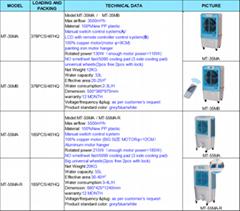 Moly 35mm3/h 5500m3/h summer cooling desert air cooler fan