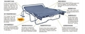 LINKREST 二折沙發床架2560 3