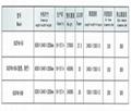 5XZFHS-50B型比重式复式精选机 2