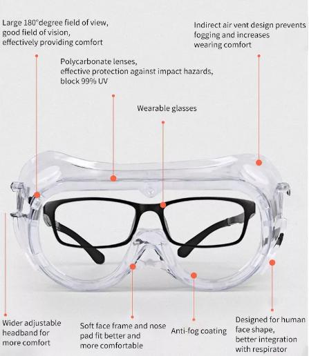 Anti-Splash goggles medical safety Anti-fog Anti-virus Safety Eye Goggles  3