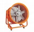 Movable Ventilator  Low noise Movable