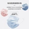 護博士廠家直銷一次性印花口罩  4