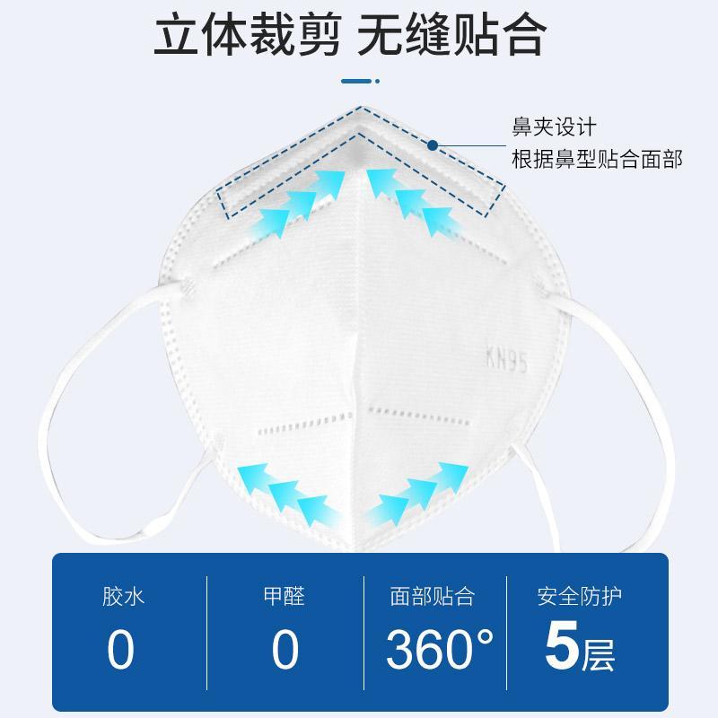 廠家直供KN95現貨民用一次性口罩 4