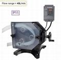 AC Gear Motor Large Flow Rate Industrial