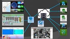 環保企業遠程監測運維物聯繫統