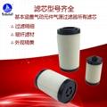 廠家直銷油霧分離濾芯AFM40P-060AS AFM30P-060AS AFM20P-060AS過濾器精密濾芯 2