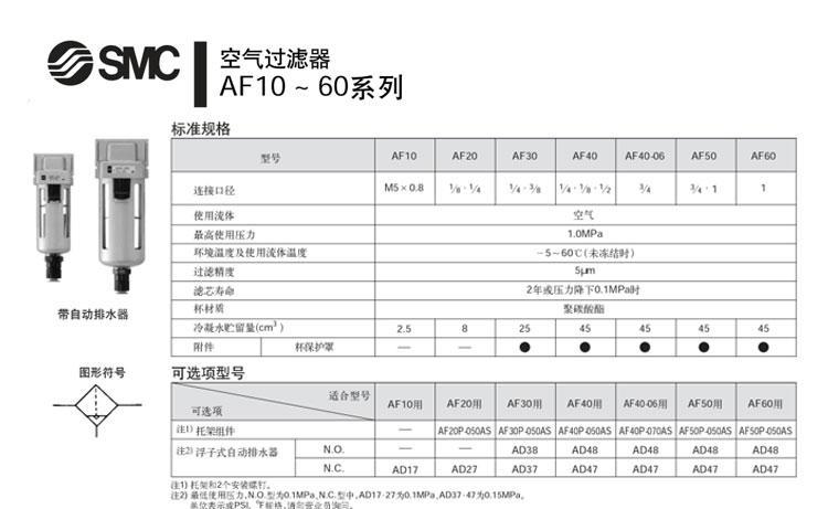 廠家直銷空氣過濾器AF系列濾芯AF40P-060AS AF30P-060AS過濾器精密濾芯 5