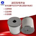 油霧分離濾芯 AM-EL150 AM-EL250 AM-EL350  AM-EL450  AM-EL550  2