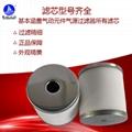 除臭過濾器濾芯 AMF-EL150 AMF-EL250 AMF-EL350  AMF-EL450  AMF-EL550  1