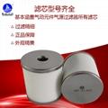 除臭過濾器濾芯 AMF-EL150 AMF-EL250 AMF-EL350  AMF-EL450  AMF-EL550  3