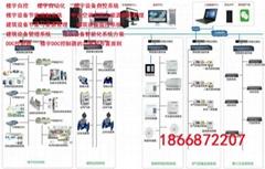 RX-PF空气质量监控系统和DDXC-10新风机组控制器