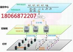 汉中城市智能路灯照明监控管理系统技术方案