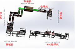 PVC天花板生产线