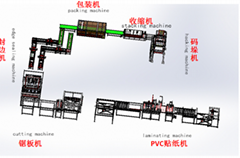 PVC ceiling board production line