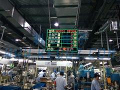 PLC通讯LED电子看板