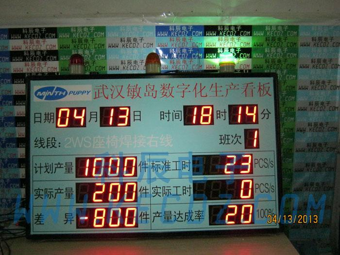 數字化生產看板LED電子生產管理看板 1