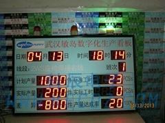 數字化生產看板LED電子生產管理看板