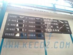 DCSPLC組態軟件MODBUSOPC通訊電子看板