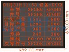 LED电子生产管理看板