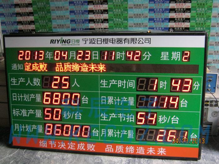 電器生產線生產管理看板 1