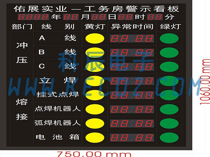 生產狀態採集與顯示看板 2