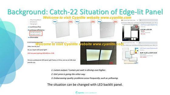 Cyanlite Backlite LED panel lights for Lay-On ceilings 600x600 300x1200 625x625 2