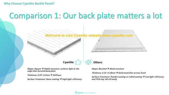 Cyanlite Backlite LED panel lights for Lay-On ceilings 600x600 300x1200 625x625 3