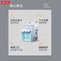 韩国二代氢氧小气泡超微清洁仪注氧仪多功能吸黑头补水综合美容仪 4