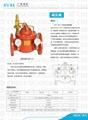 Fire Pump Adapter Water Flow Indicator Reducing Valve Water Hammer Absorber 4