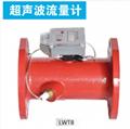 Fire Pump Adapter Saddle Type Water Flow Indicator Reducing Valve fighting 2