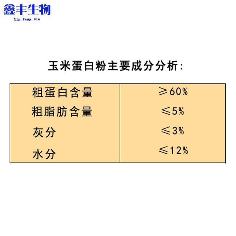Corn protein powder animal feed additives manufacturer price 2