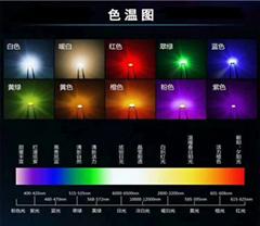 深圳市宏智光电有限公司