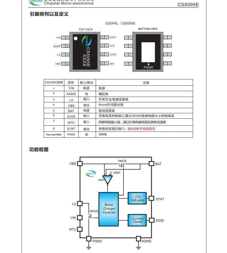 智浦欣微CS5095E  1.5A充电电流三节锂电升压充电管理电路 2