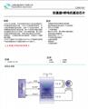 智浦欣CS9016C替代TI的