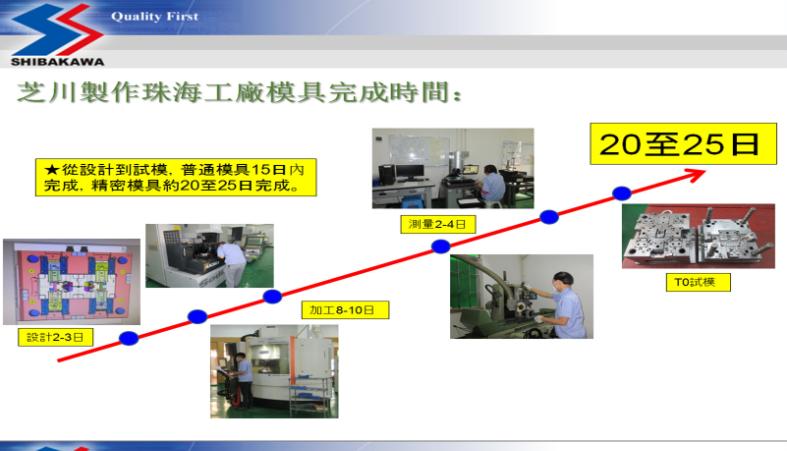 mold manufacturer 5