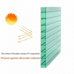 anti-uv polycarbonate hollow sheet manufacturer